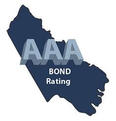 AAA Bond Rating